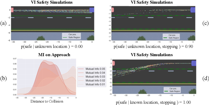 Figure 2 for Uncertainty Quantification with Statistical Guarantees in End-to-End Autonomous Driving Control