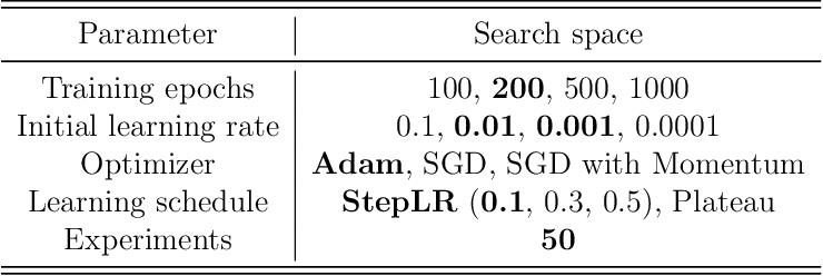 Figure 4 for Free-Text Keystroke Dynamics for User Authentication