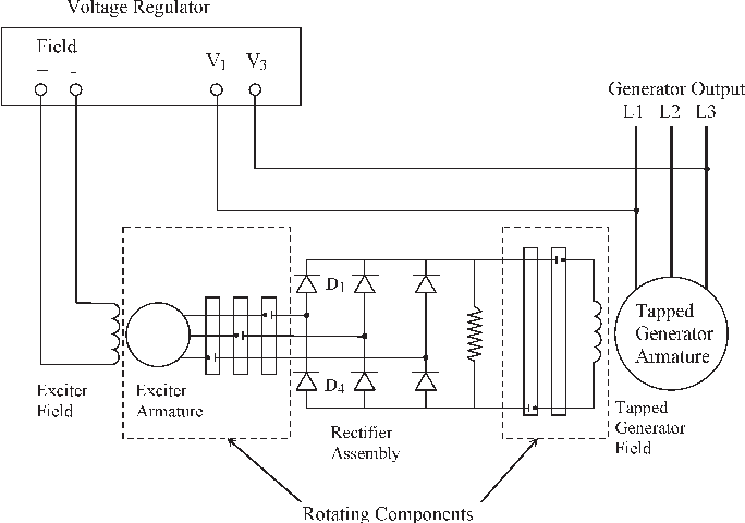 Figure 1 from Condition Monitoring of Brushless Three-Phase ... on