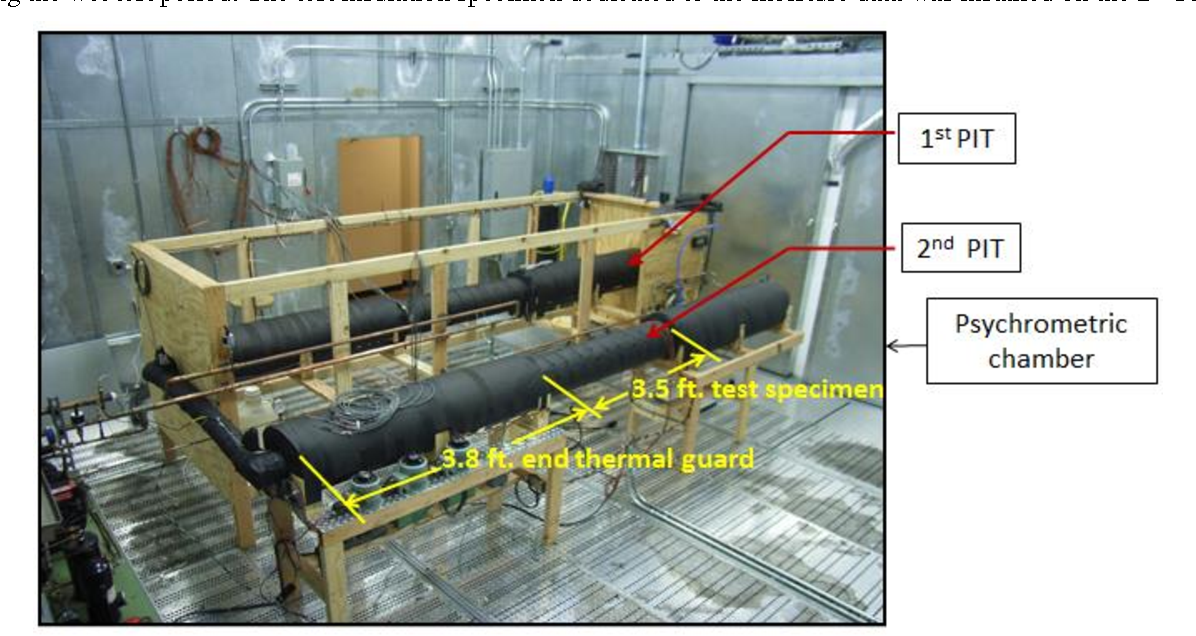 PDF] Thermal performance and moisture accumulation of fibrous