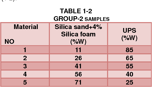 table 1-2