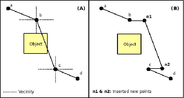 Figure 4 for Single-Agent On-line Path Planning in Continuous, Unpredictable and Highly Dynamic Environments