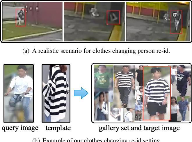 Figure 1 for COCAS: A Large-Scale Clothes Changing Person Dataset for Re-identification