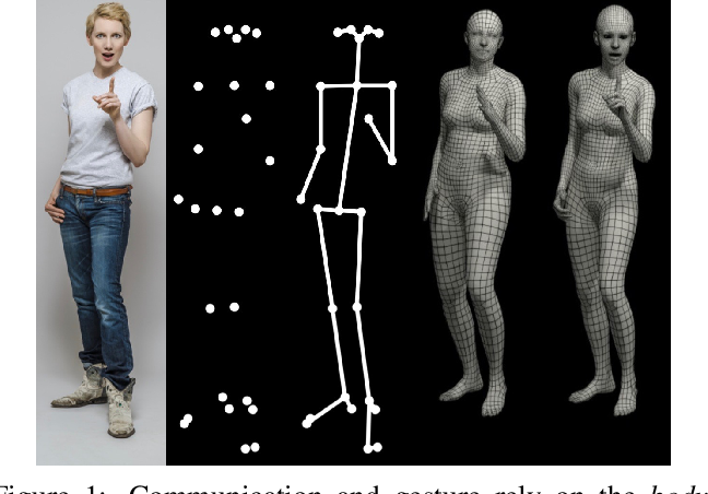Figure 1 for Expressive Body Capture: 3D Hands, Face, and Body from a Single Image