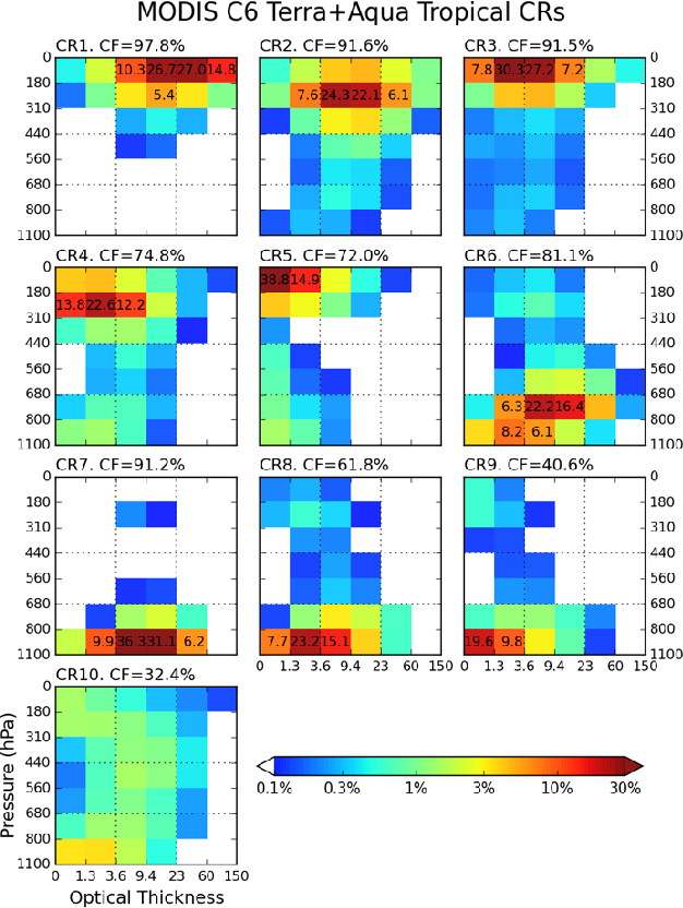 Figure 2 for A Deterministic Self-Organizing Map Approach and its Application on Satellite Data based Cloud Type Classification