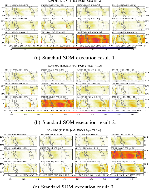 Figure 4 for A Deterministic Self-Organizing Map Approach and its Application on Satellite Data based Cloud Type Classification