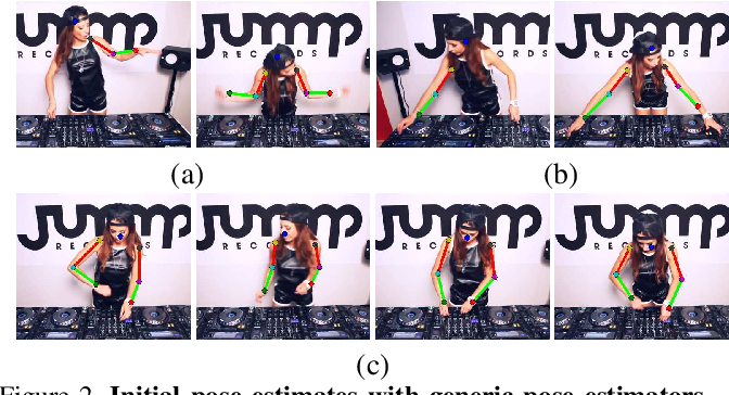 Figure 3 for Personalizing Human Video Pose Estimation