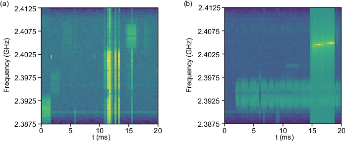 Figure 2 for Noise Attention based Spectrum Anomaly Detection Method for Unauthorized Bands