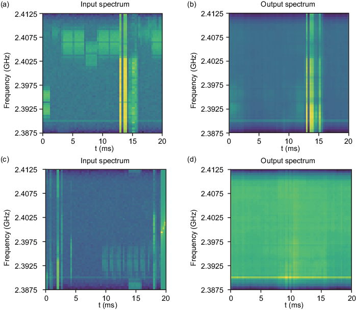 Figure 3 for Noise Attention based Spectrum Anomaly Detection Method for Unauthorized Bands