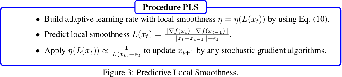 Figure 3 for Predictive Local Smoothness for Stochastic Gradient Methods