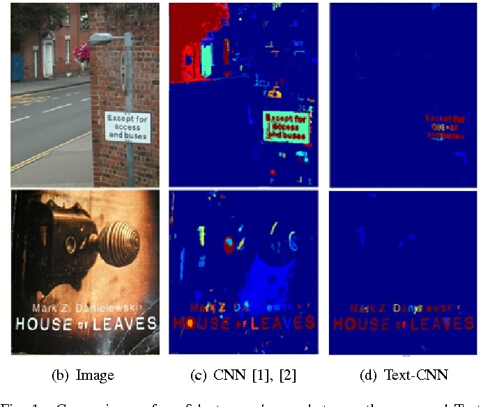 Figure 1 for Text-Attentional Convolutional Neural Networks for Scene Text Detection