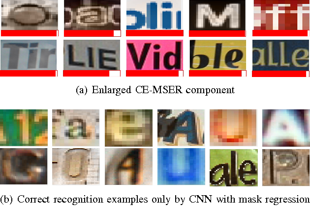 Figure 2 for Text-Attentional Convolutional Neural Networks for Scene Text Detection