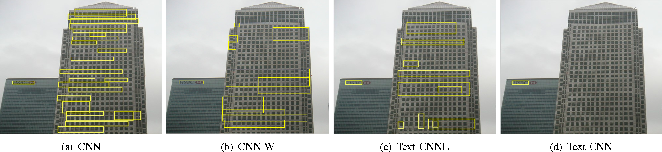 Figure 3 for Text-Attentional Convolutional Neural Networks for Scene Text Detection