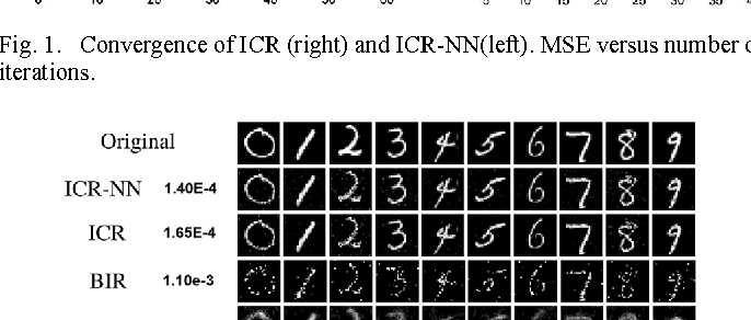 Figure 2 for ICR: Iterative Convex Refinement for Sparse Signal Recovery Using Spike and Slab Priors