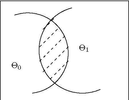 figure 7.13