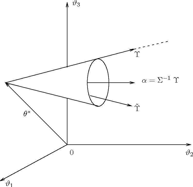 figure 7.16