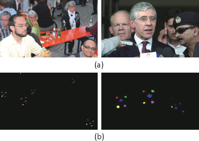 Figure 1 for Unconstrained Facial Landmark Localization with Backbone-Branches Fully-Convolutional Networks