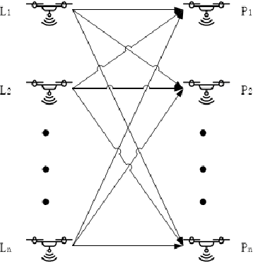 Figure 3 for A Predictive On-Demand Placement of UAV Base Stations Using Echo State Network