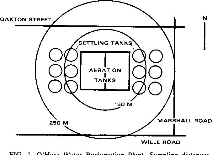 Activated Sludge Basin Diagram