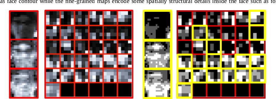 Figure 3 for Visual Tracking via Boolean Map Representations