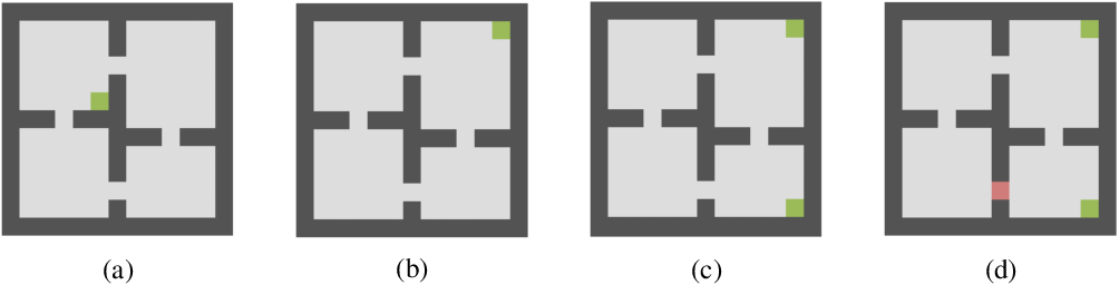 Figure 1 for State2vec: Off-Policy Successor Features Approximators