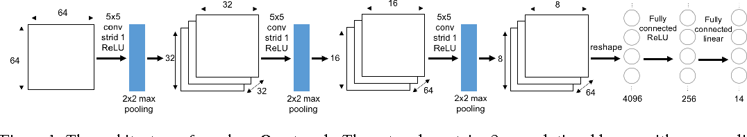 Figure 1 for 3D Simulation for Robot Arm Control with Deep Q-Learning