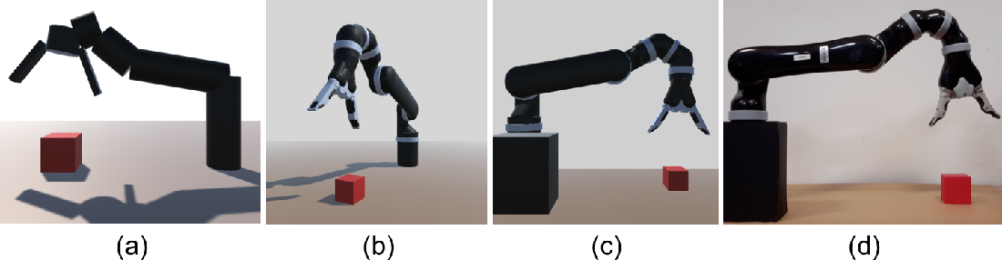 Figure 3 for 3D Simulation for Robot Arm Control with Deep Q-Learning