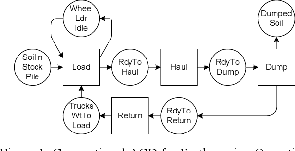 Cycle Diagram Activity Electrical Work Wiring Diagram