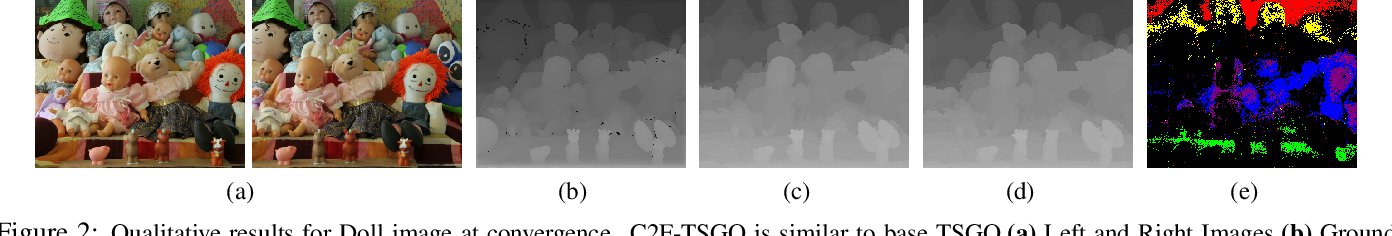 Figure 2 for Coarse-to-Fine Lifted MAP Inference in Computer Vision