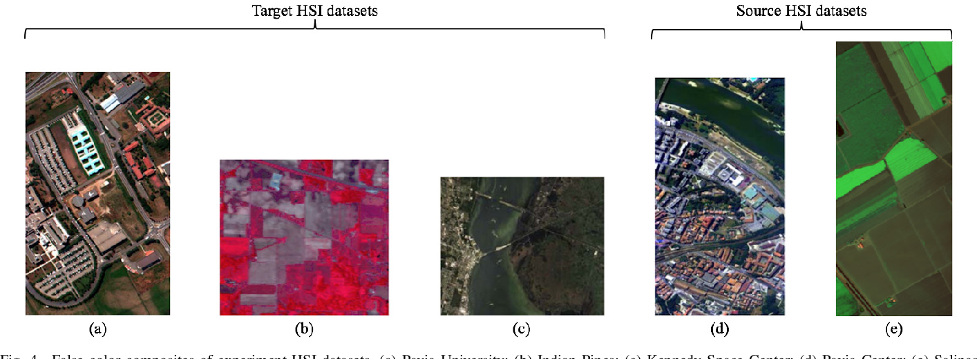 Figure 4 for Hyperspectral Classification Based on Lightweight 3-D-CNN With Transfer Learning