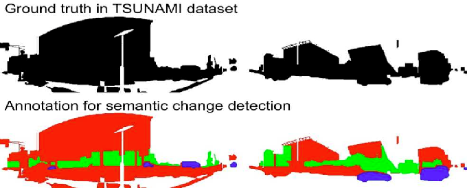 Figure 1 for Semantic Change Detection with Hypermaps