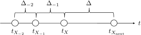 Figure 4 for Scalable and Practical Natural Gradient for Large-Scale Deep Learning