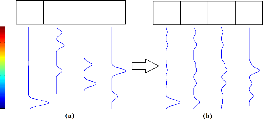 Figure 1 for Background subtraction - separating the modeling and the inference