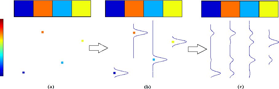 Figure 3 for Background subtraction - separating the modeling and the inference