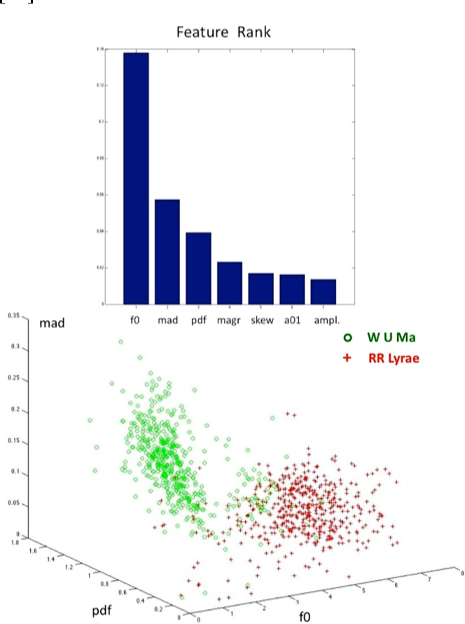 Figure 1 from real time data mining of massive data streams from figure 4 ccuart Choice Image