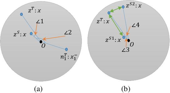Figure 3 for LRC-BERT: Latent-representation Contrastive Knowledge Distillation for Natural Language Understanding