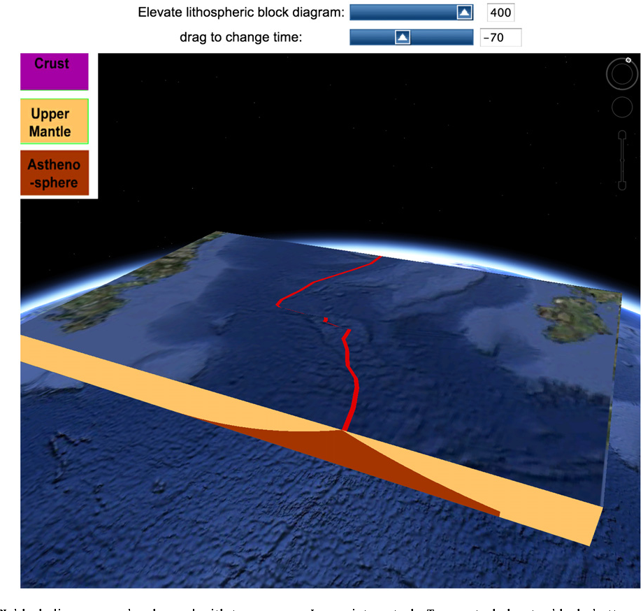 Figure 9 from Geological and geophysical modeling on virtual