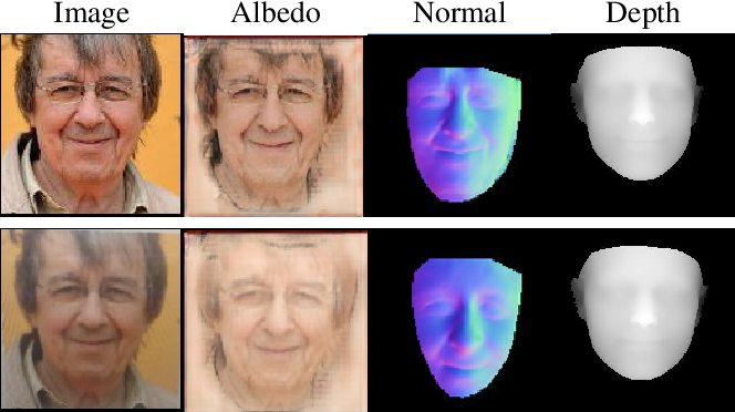 Figure 1 for Improved Detection of Face Presentation Attacks Using Image Decomposition