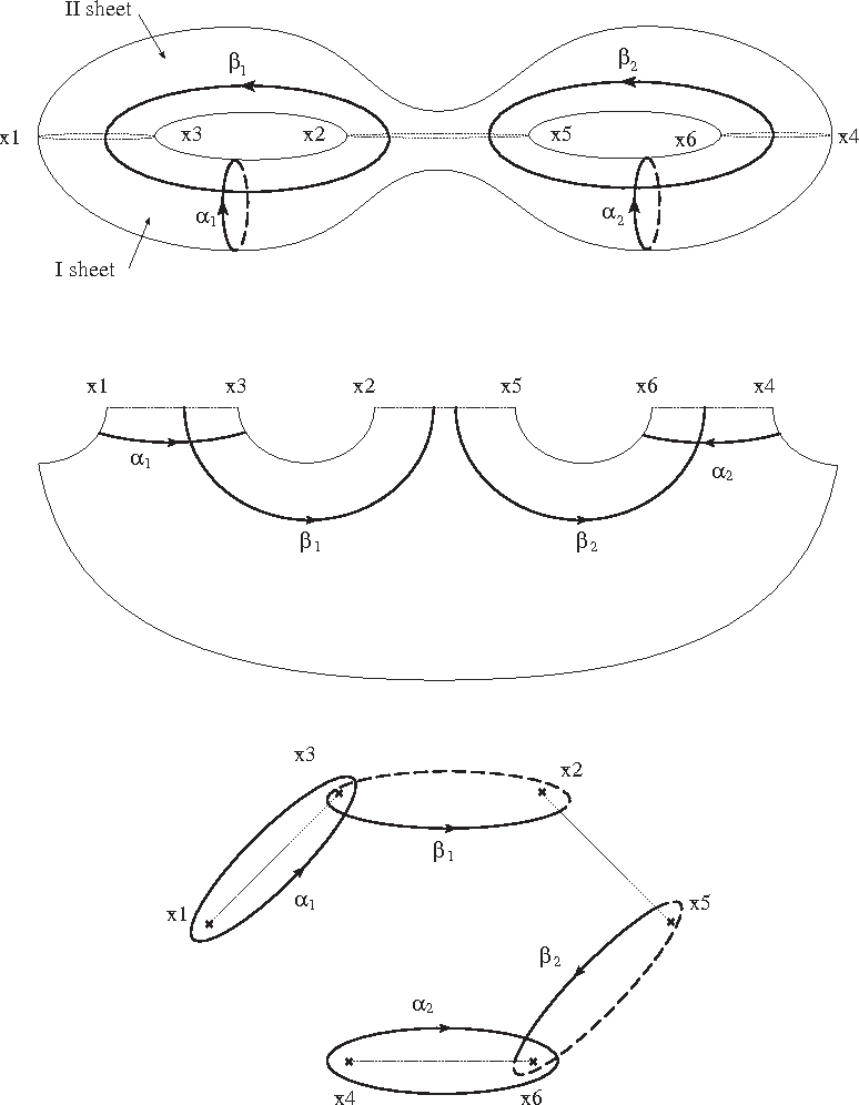 Figure 9 From Dynamical Symmetry Breaking In Supersymmetric Su N C