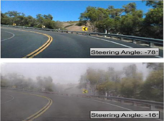Figure 1 for A Little Fog for a Large Turn
