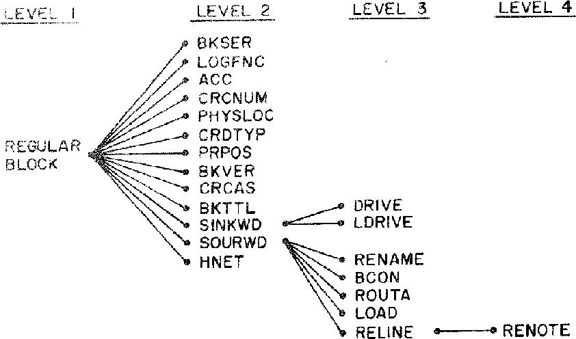 A general purpose design automation file system - Semantic Scholar