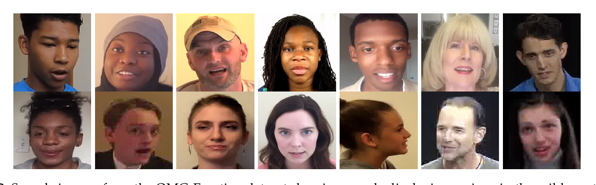 Figure 3 for Exploiting multi-CNN features in CNN-RNN based Dimensional Emotion Recognition on the OMG in-the-wild Dataset