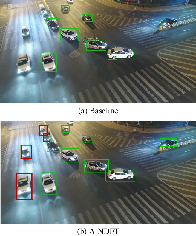 Figure 1 for Training Domain-invariant Object Detector Faster with Feature Replay and Slow Learner