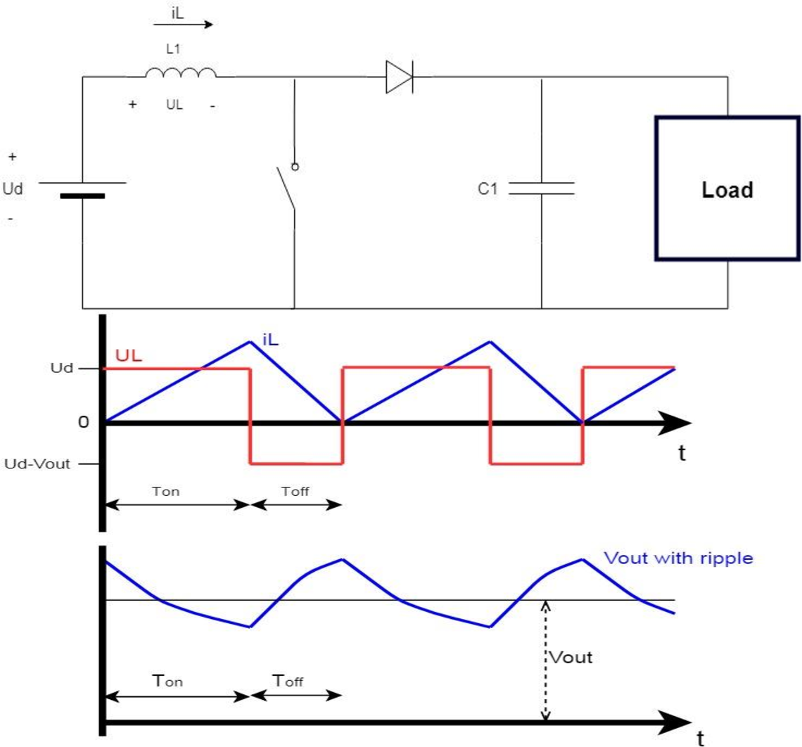 Figure 2 1 from Control , Design , and Implementation of