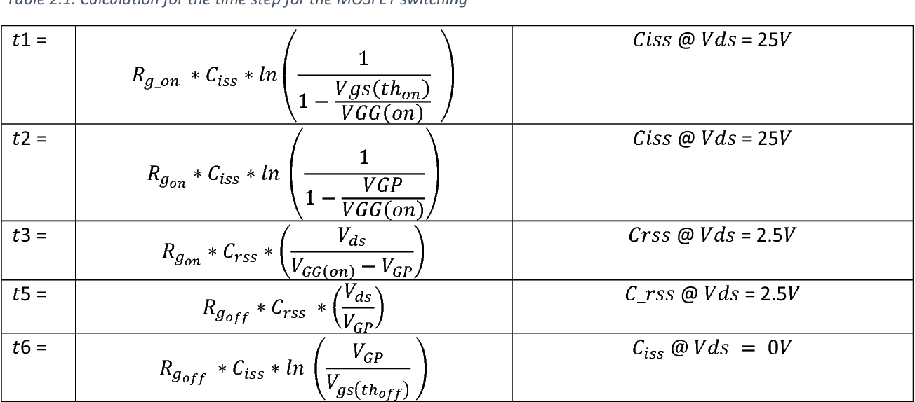 Table 2 1 from Control , Design , and Implementation of