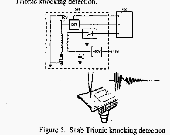 Trionic Tuning