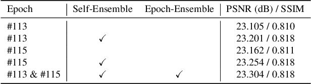 Figure 2 for HighEr-Resolution Network for Image Demosaicing and Enhancing
