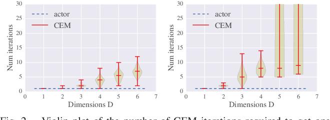 Figure 2 for Learning Probabilistic Multi-Modal Actor Models for Vision-Based Robotic Grasping