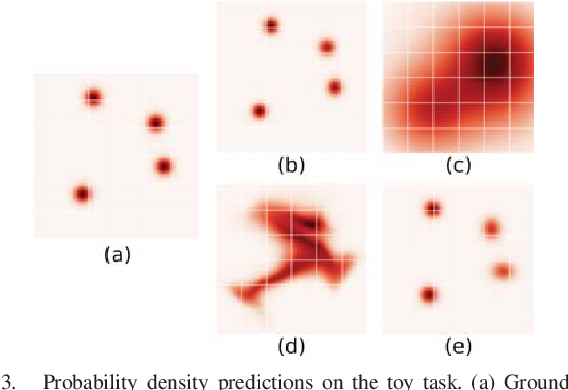 Figure 3 for Learning Probabilistic Multi-Modal Actor Models for Vision-Based Robotic Grasping