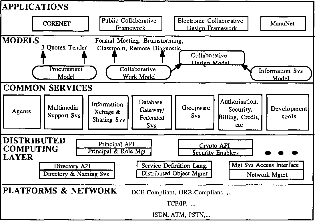 components of information infrastructure